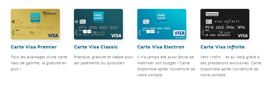 hello bank carte bancaire